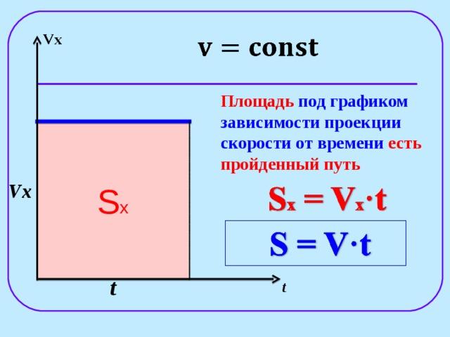 Решение задач графическое представление движения решение задач из сборника кузнецова л