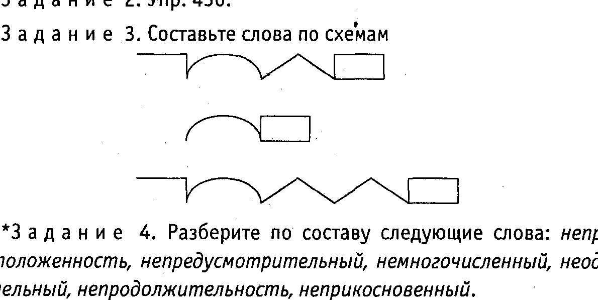 схемы для разбора слов по составу картинки советский постсоветский периоды