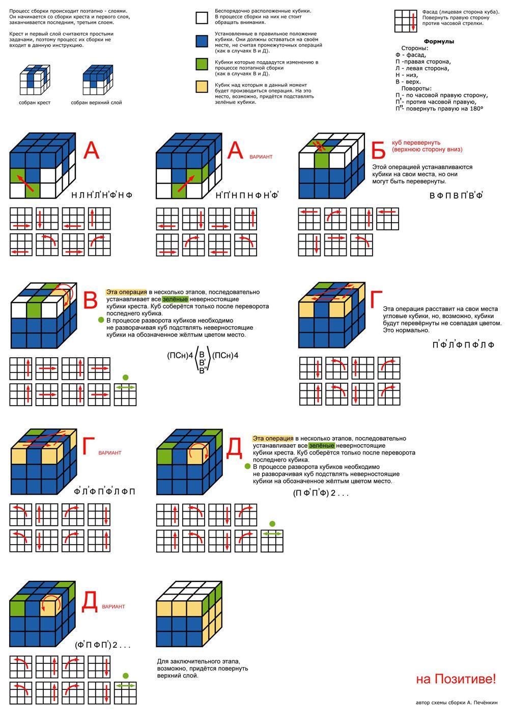 металлокаркасе картинки как собрать кубика рубика могут отправиться