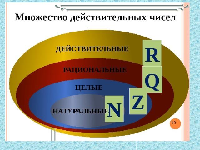 Реферат на тему развитие и понятие числа 7165