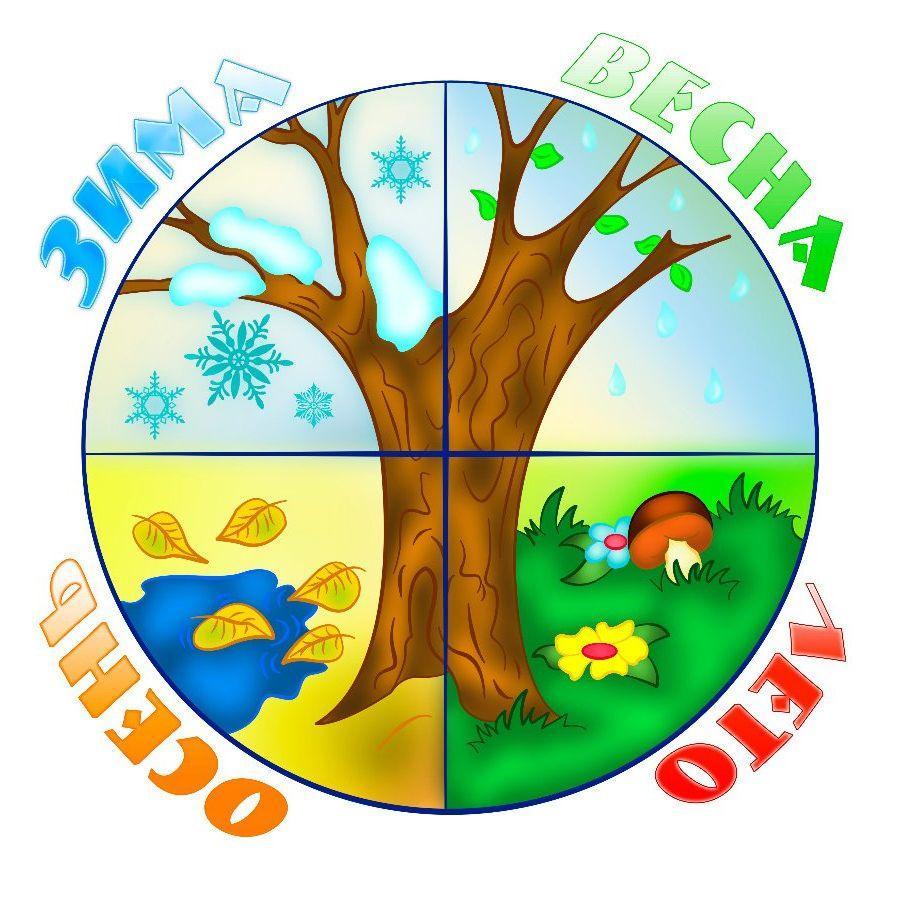 Картинки в уголок природы для детского сада времена года