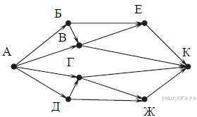 Самостоятельная работа по информатике 9 класс графические информационные модели социально ориентированная девушка модель социальной работы