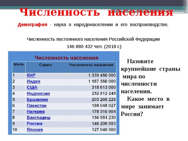 Какое место занимает россия по количеству населения