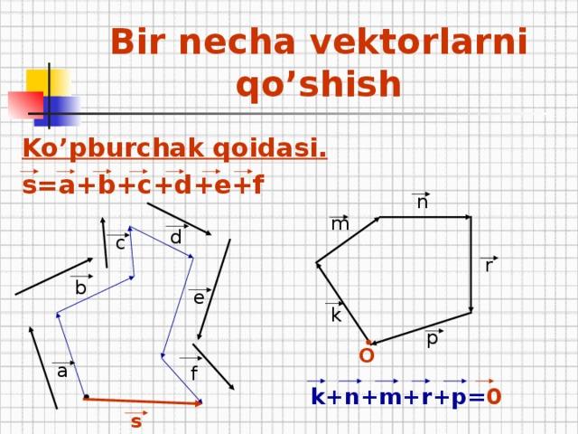 Vektorsko druženje chidinma