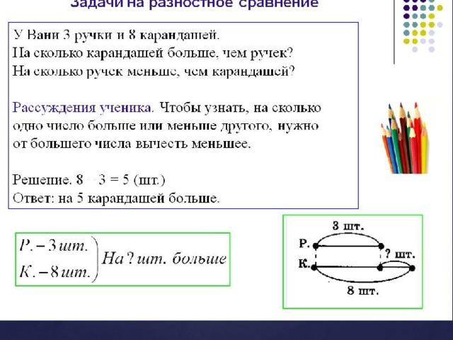 Задачи на сравнение 1 класс с решением решение задач по сумме и разности