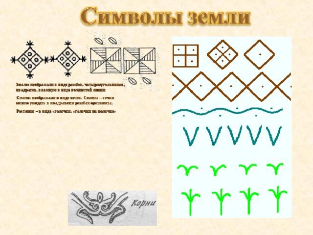 Землю изображали в виде ромбов, четырехугольников, квадратов, влажную в виде волнистой линии Семена изображали в виде точек. Семена – точки можно увидеть в квадратах и ромбах орнамента. Растения – в виде «галочки, «галочки на палочке»
