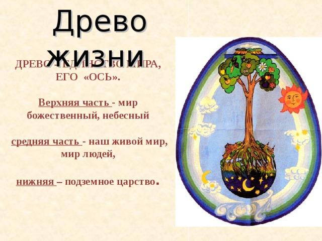 Древо жизни  ДРЕВО – ЕДИНСТВО МИРА, ЕГО «ОСЬ».  Верхняя часть - мир божественный, небесный   средняя часть - наш живой мир, мир людей,  нижняя – подземное царство .