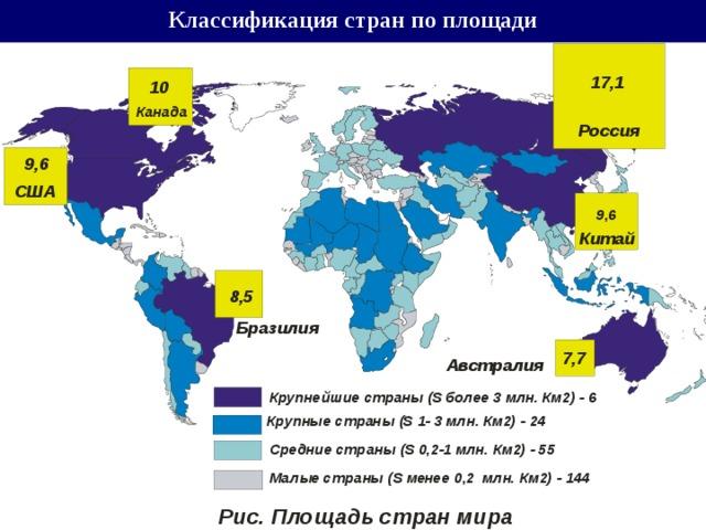 Классификация стран по площади