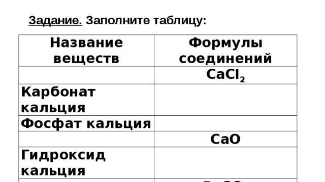 Задание. Заполните таблицу:  Название веществ Формулы соединений  CaCl 2 Карбонат кальция  Фосфат кальция   Гидроксид кальция CaO   BaSO 4 Сульфат кальция