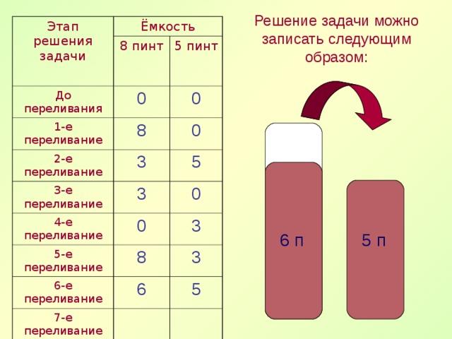 Решение задач на переливание 5 класс решение задач по проводке