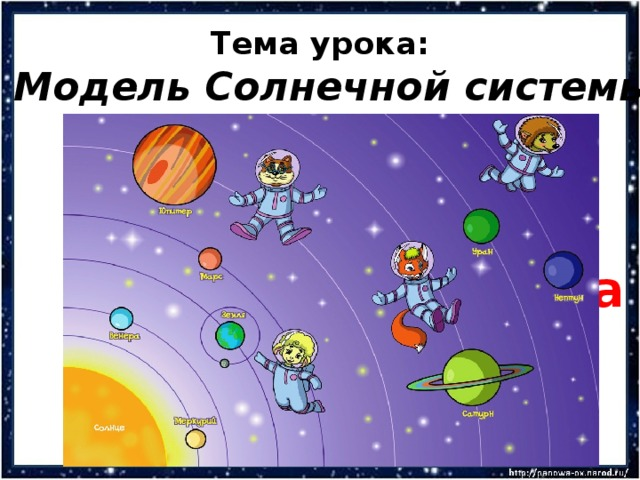 Практическая работа солнечная система и планетарная девушка модель атома лимитированные сумки луи витон