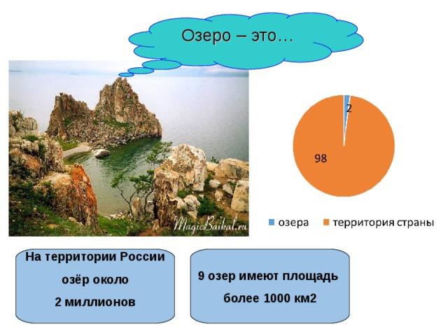 Озеро – это… На территории России озёр около 2 миллионов 9 озер имеют площадь более 1000 км2