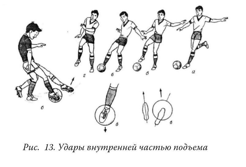 Футбол упражнения технику дома magitec domicile массажер