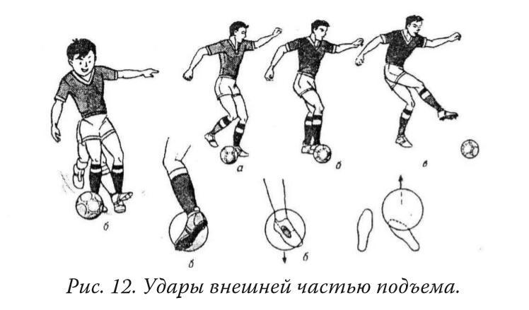 упражнения на технику в футболе дома
