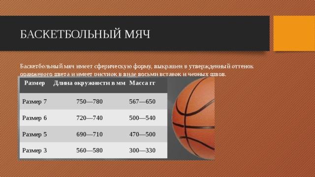 БАСКЕТБОЛЬНЫЙ МЯЧ Баскетбольный мяч имеет сферическую форму, выкрашен в утвержденный оттенок оранжевого цвета и имеет рисунок в виде восьми вставок и черных швов.