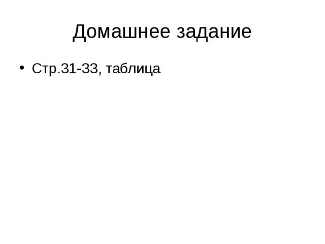 Домашнее задание Стр.31-33, таблица