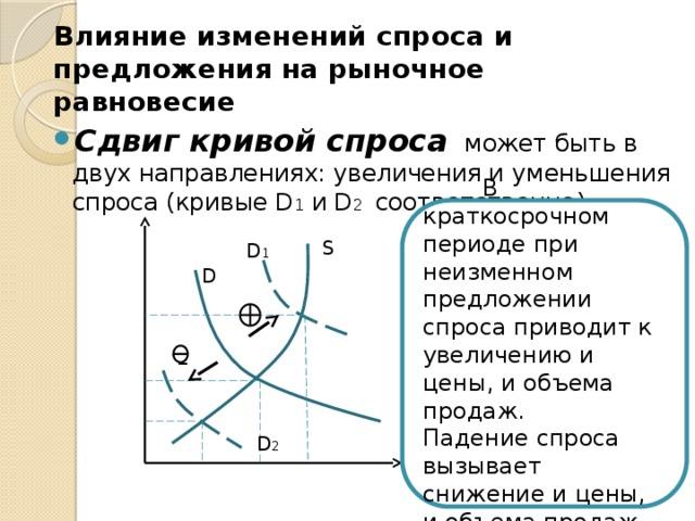 Решение задач на изменение спроса количество вещества решение задач