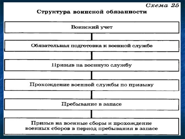 Как оформляються документы на куплю продажи машины маткапитал