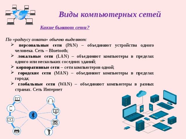 Локальные и глобальные сети доклад 1440