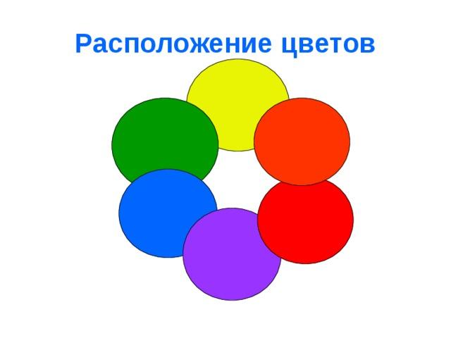 """Презентация """"Разноцветные краски"""" - ИЗО - 1 класс"""