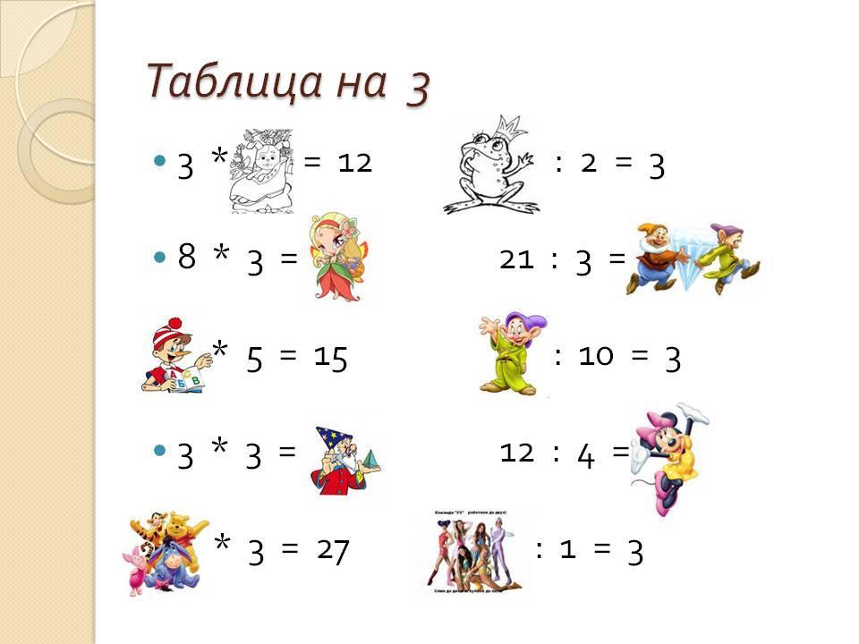 Картинки по таблице умножения и деления