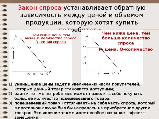 Решение графических задач обществознание егэ задачи с решением по информатике для олимпиады