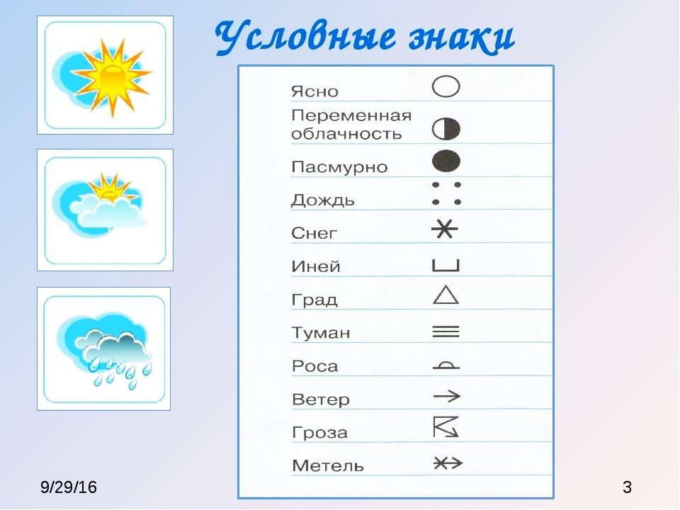 таблица погоды с картинками фото