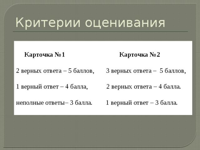 Критерии оценивания Карточка №1 Карточка №2 2 верных ответа – 5 баллов, 3 верных ответа – 5 баллов, 1 верный ответ – 4 балла, 2 верных ответа – 4 балла. неполные ответы– 3 балла. 1 верный ответ – 3 балла.