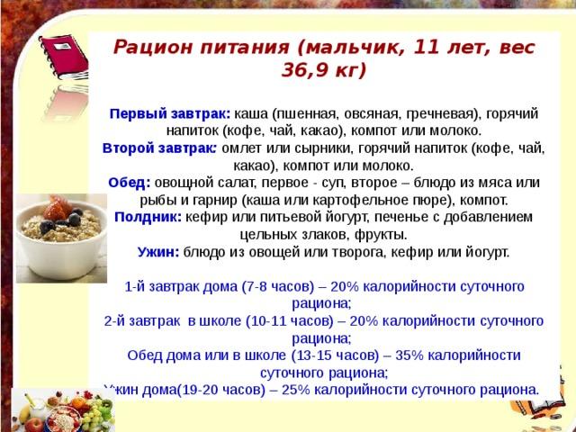 Рацион питания (мальчик, 11 лет, вес 36,9 кг)  Первый завтрак: каша (пшенная, овсяная, гречневая), горячий напиток (кофе, чай, какао), компот или молоко. Второй завтрак : омлет или сырники, горячий напиток (кофе, чай, какао), компот или молоко. Обед:  овощной салат, первое - суп, второе – блюдо из мяса или рыбы и гарнир (каша или картофельное пюре), компот. Полдник: кефир или питьевой йогурт, печенье с добавлением цельных злаков, фрукты. Ужин: блюдо из овощей или творога, кефир или йогурт. 1-й завтрак дома (7-8 часов) – 20% калорийности суточного рациона;  2-й завтракв школе (10-11 часов) – 20% калорийности суточного рациона;  Обед дома или в школе (13-15 часов) – 35% калорийности суточного рациона;  Ужин дома(19-20 часов) – 25% калорийности суточного рациона.