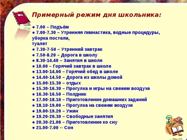 Примерный режим дня школьника:   ● 7.00 – Подъём ● 7.00-7.30 – Утренняя гимнастика, водные процедуры, уборка постели, туалет ● 7.30-7-50 – Утренний завтрак ● 7.50-8.20 – Дорога в школу ● 8.30-14.40 – Занятия в школе ● 10.00 – Горячий завтрак в школе ● 13.00-14.00 – Горячий обед в школе ● 14.40-14.50 – Дорога из школы домой ● 15.00-15.30 – отдых ● 15.30-16.30 – Прогулка и игры на свежем воздухе ● 16.30-16.50 – Полдник ● 17.00-18.10 – Приготовление домашних заданий ● 18.10-19.00 – Прогулка на свежем воздухе ● 19.00-19.20 – Ужин ● 19.20-20.30 – Свободные занятия ● 20.30-21.00 – Приготовление ко сну ● 21.00-7.00 -- Сон