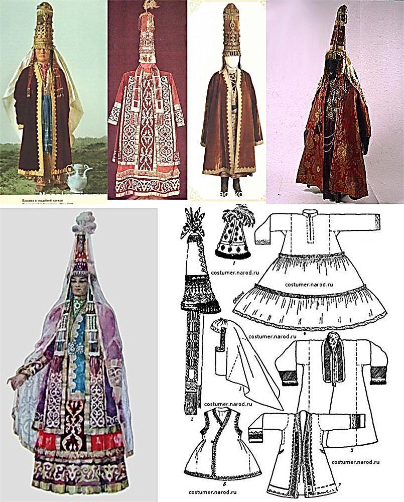 Национальная казахская одежда с картинками