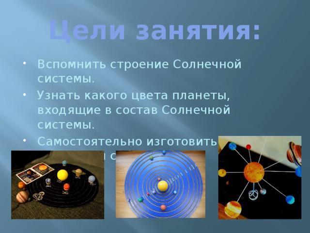 Исследовательская работа девушка модель солнечная система работа по веб камере моделью в сурск