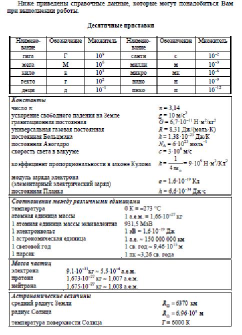 1 физика решение задач егэ часть 1 школьная программа решение задач по физике