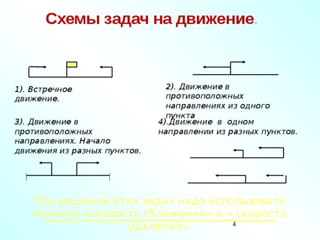 5 класс виленкин решение задач на движение задачи перестановка с решением