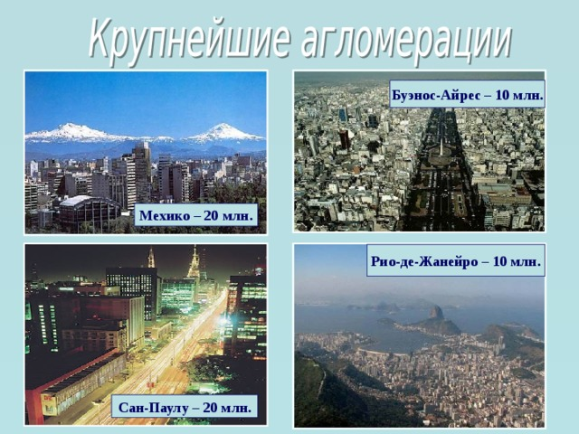 Буэнос-Айрес – 10 млн. Мехико – 20 млн. Рио-де-Жанейро – 10 млн. Сан-Паулу – 20 млн. 5