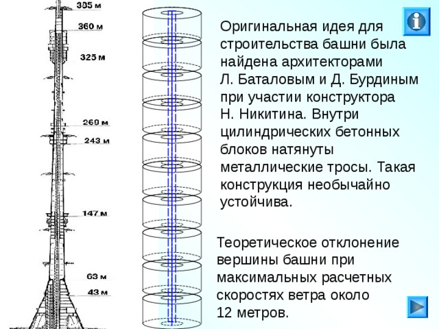 Оригинальная идея для строительства башни была найдена архитекторами Л. Баталовым и Д. Бурдиным при участии конструктора Н. Никитина. Внутри цилиндрических бетонных блоков натянуты металлические тросы. Такая конструкция необычайно устойчива. Теоретическое отклонение вершины башни при максимальных расчетных скоростях ветра около 12 метров. 12