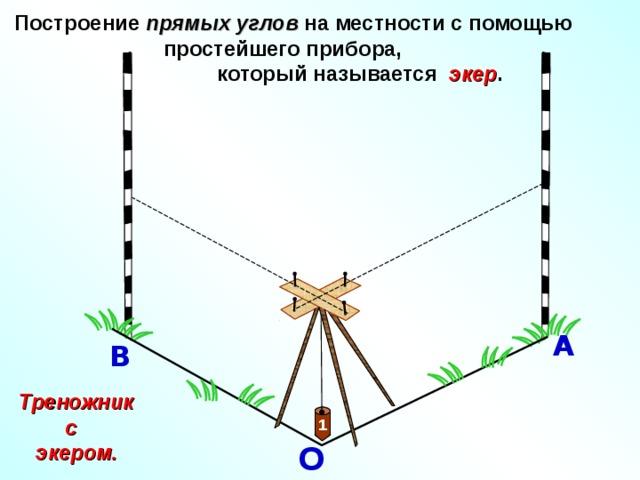 Построение прямых углов на местности с помощью  простейшего прибора,  который называется экер . Геометрия 7-9. Л. С. Атанасян. Перпендикулярные прямые. Этот слайд вам еще пригодится при изучении темы «Перпендикулярность прямых и плоскостей». Отвес перпендикулярен плоскости земли. А В  Треножник с экером. 1  О 15