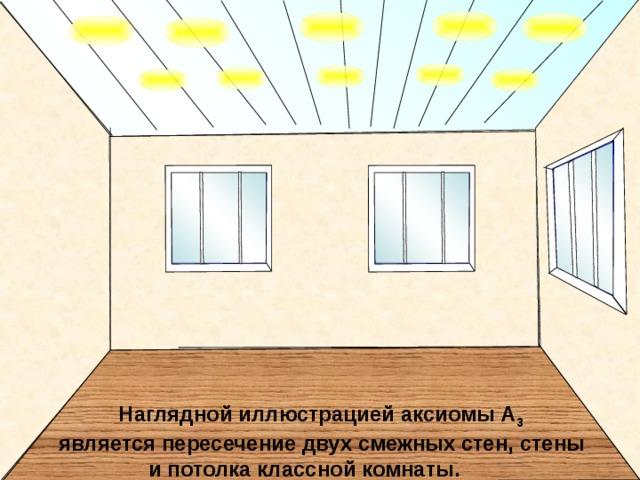 Наглядной иллюстрацией аксиомы А 3   является пересечение двух смежных стен, стены  и потолка классной комнаты. 20
