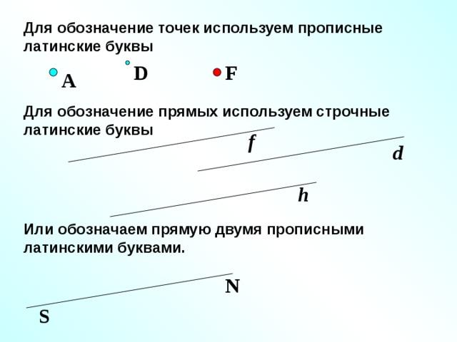 Для обозначение точек используем прописные латинские буквы D F A Для обозначение прямых используем строчные латинские буквы f d h Или обозначаем прямую двумя прописными латинскими буквами. N S