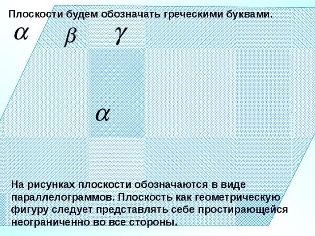 Плоскости будем обозначать греческими буквами. На рисунках плоскости обозначаются в виде параллелограммов. Плоскость как геометрическую фигуру следует представлять себе простирающейся неограниченно во все стороны.