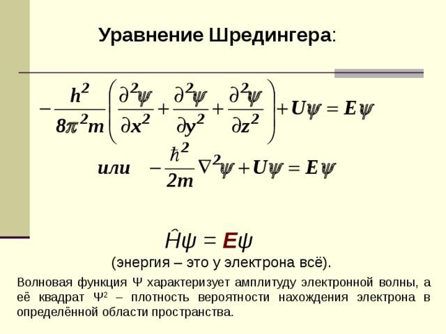 уравнение шредингера фото что облачное