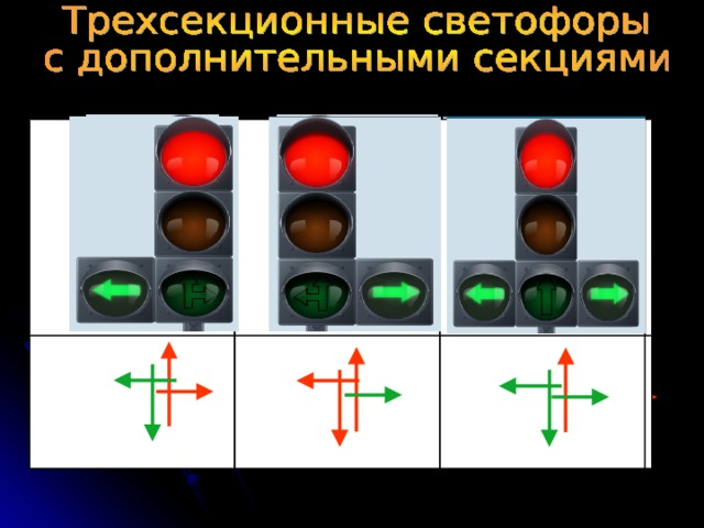 пдд светофоры дополнительная секция в картинках болезнь