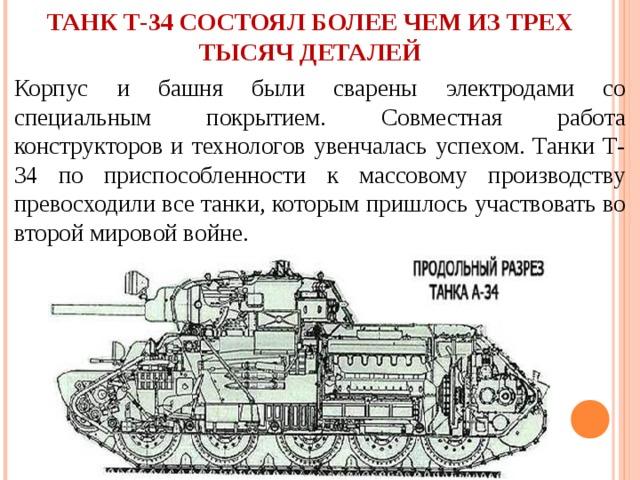 ТАНК Т-34 СОСТОЯЛ БОЛЕЕ ЧЕМ ИЗ ТРЕХ ТЫСЯЧ ДЕТАЛЕЙ Корпус и башня были сварены электродами со специальным покрытием. Совместная работа конструкторов и технологов увенчалась успехом. Танки Т-34 по приспособленности к массовому производству превосходили все танки, которым пришлось участвовать во второй мировой войне.