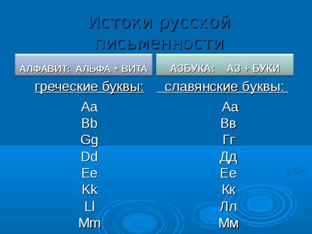 Истоки русской письменности АЗБУКА: АЗ + БУКИ АЛФАВИТ: АЛЬФА + ВИТА  греческие буквы:  Aa  Bb  Gg  Dd  Ee  Kk  Ll  Mm  славянские буквы:   Аа  Вв  Гг  Дд  Ее  Кк  Лл  Мм 7