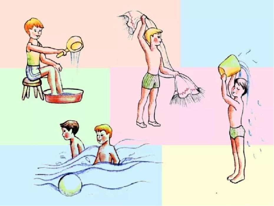 Водные процедуры в картинках для детей