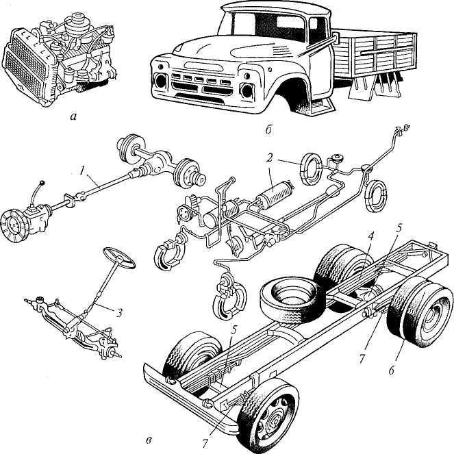 детали грузовой машины картинка знания физики