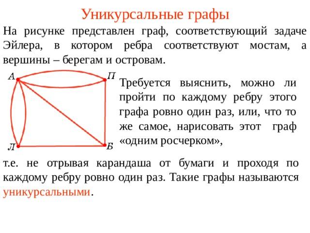 Графы решение задач 5 класс решение задач егэ базовый уровень 19