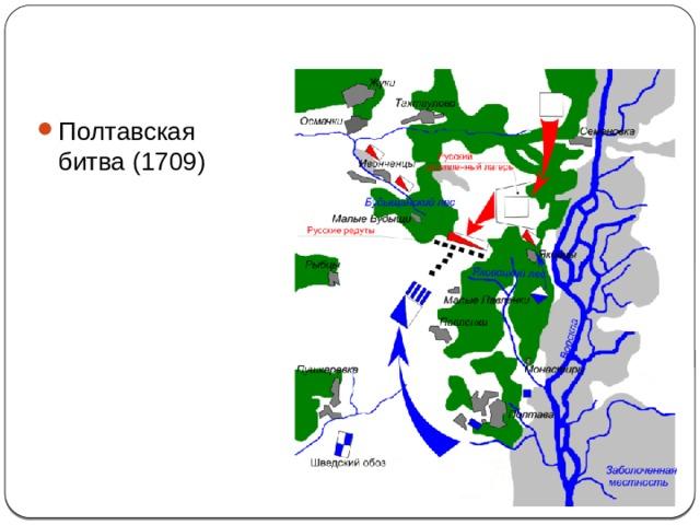 Северная война (1700-1721) Полтавская битва (1709)