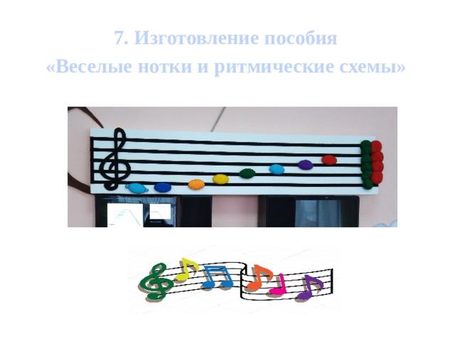 7. Изготовление пособия «Веселые нотки и ритмические схемы»