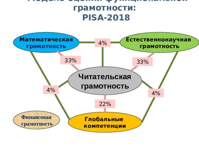 Девушка модель работы учителя по развитию функциональной грамотности учащихся baileys киев